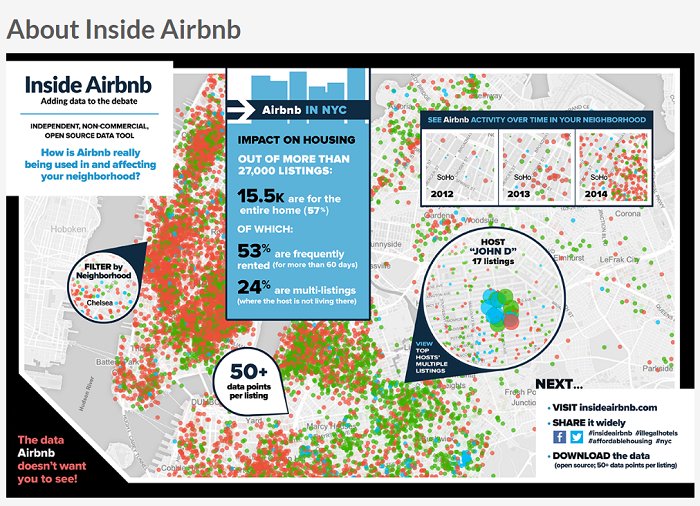 Inside Airbnb