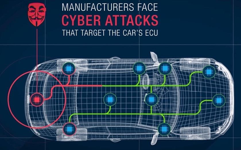 Další a snadný cíl hackerů - auta