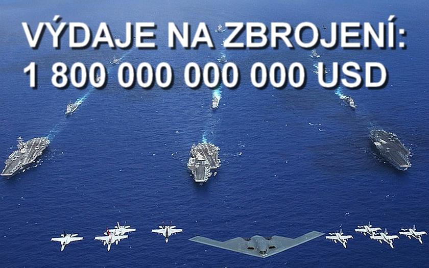 Letošní výdaje na zbrojení: Spojené státy 610, Čína 216 a Rusko 85 miliard dolarů
