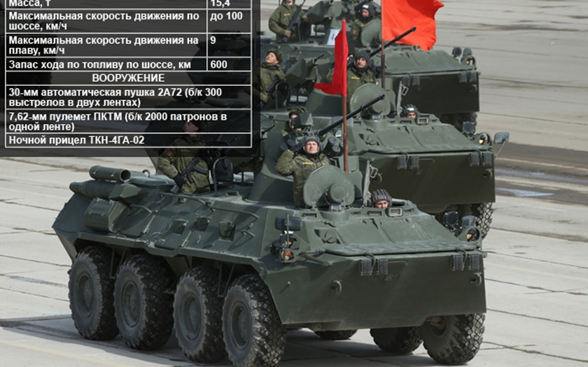 Z Ruska začíná jít strach. Stává se zbrojní supervelmocí