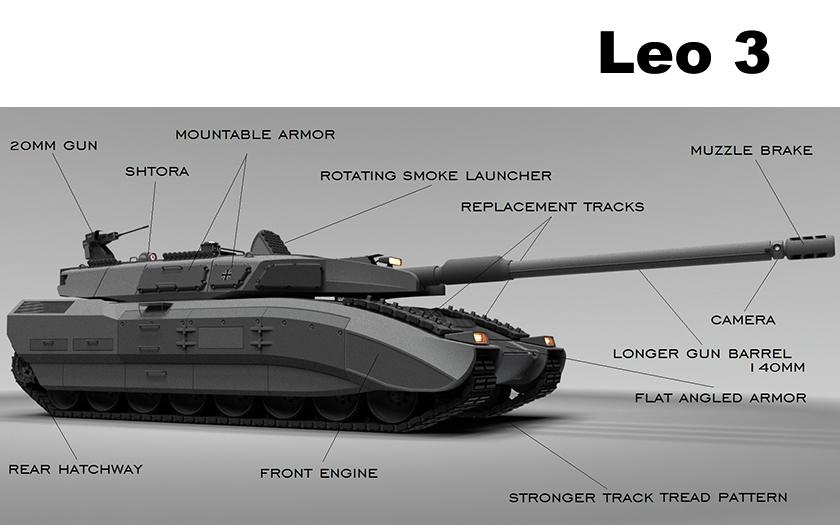 Polsko se chce zapojit do německo-francouzského programu Leopard 3