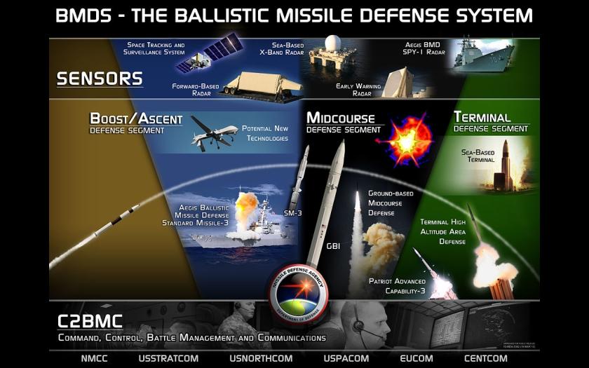 Rusko: &quote;Americký protiraketový štít je bezprostřední hrozba pro naší národní bezpečnost&quote;