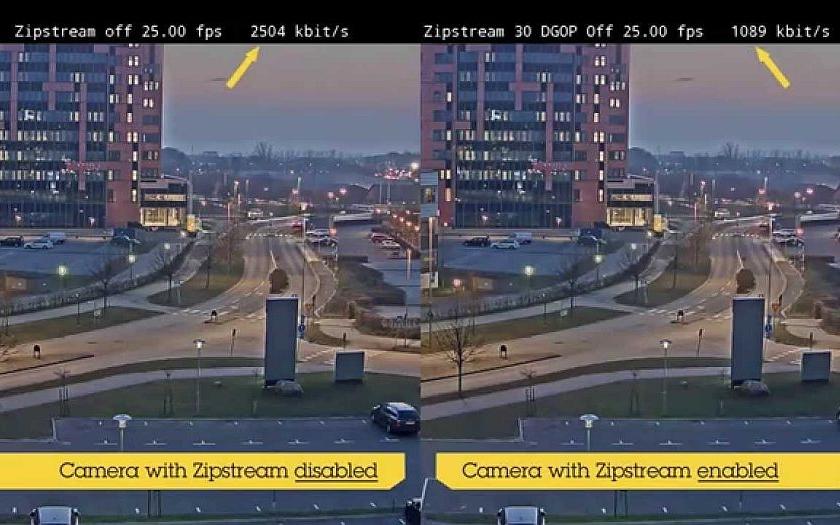 AXIS rozšířil technologii Zipstream pro kompresi videa