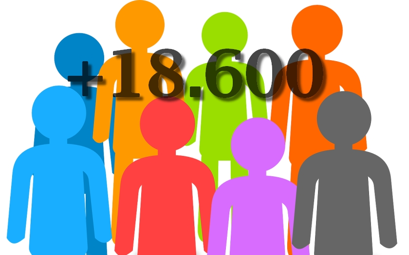 Je nás 10,572.400. Díky přistěhovalcům ze Slovenska a Ukrajiny