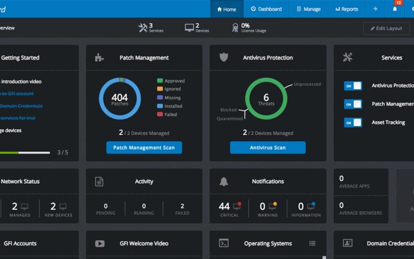 GFI OneGuard: Produkt integrované ochrany podnikových sítí