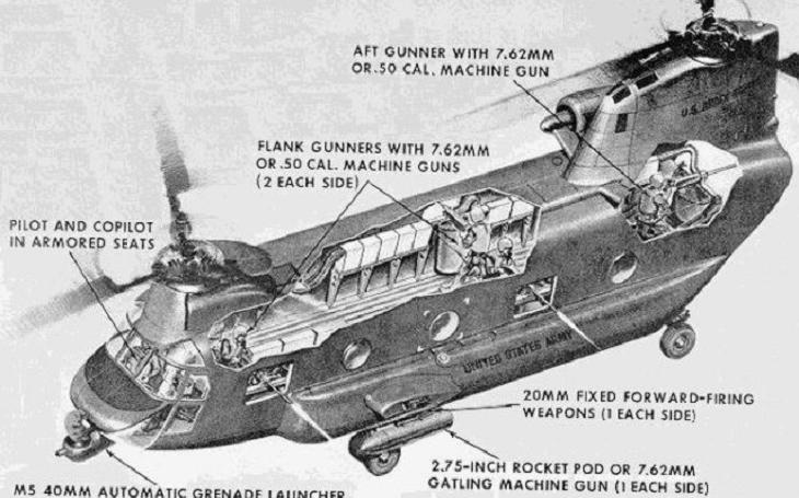Ozbrojené monstrum ACH-47A Chinook