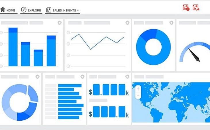 Business inteligence - jakým způsobem pracují firmy s informacemi?