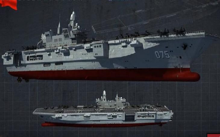 Čínská vrtulníková výsadková loď typu 075: Nejnovější, největší a nejsilnější