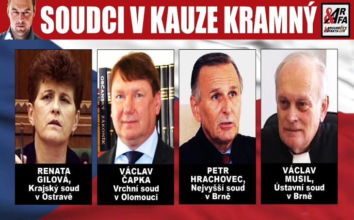 Průšvih! Znalecký ústav, který poslal Petra Kramného do vězení, byl postaven mimo zákon. Podle ministerstva spravedlnosti nikdy nesplňoval potřebná kritéria