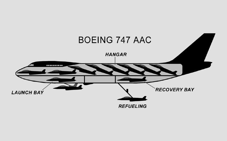 Na rozdíl od letadlové lodi se &quote;letadlové letadlo&quote; neujalo – příběh Boeingu 747 AAC