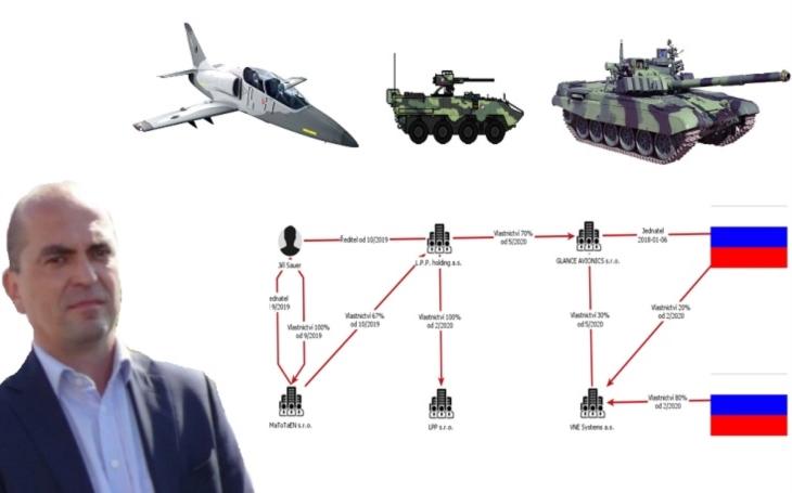 Český zbrojní dodavatel s vazbami na Rusko. Sauer nyní pomáhá s vývojem důležitých armádních projektů